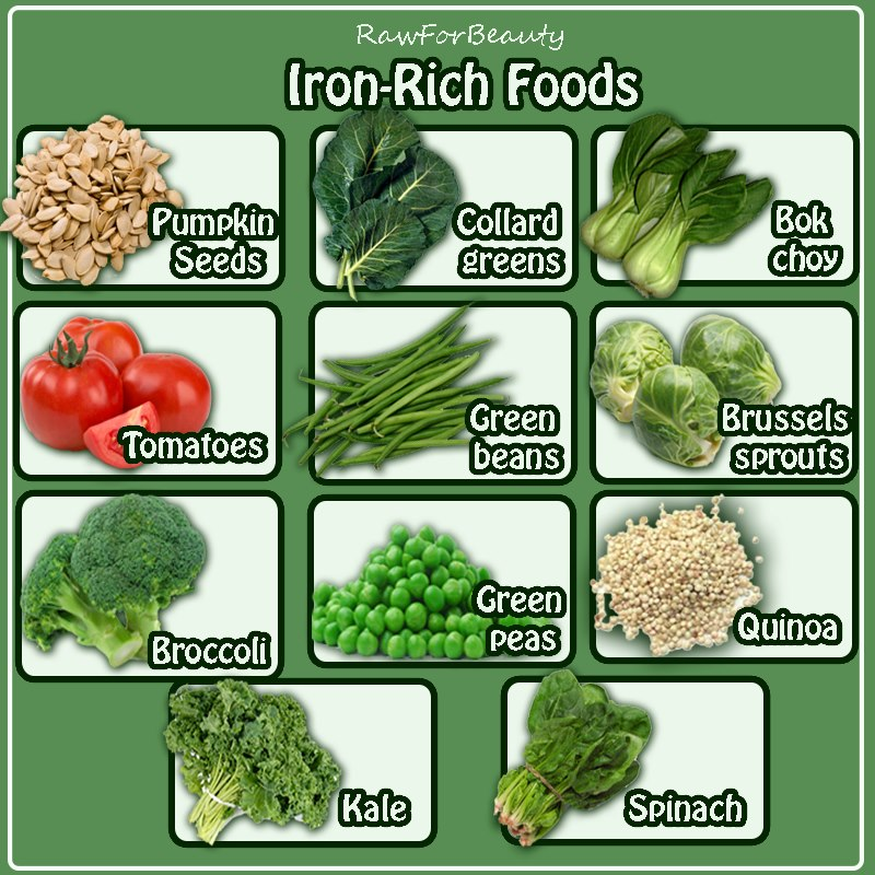 Health Check: Are You Suffering from Iron-Deficiency ...
